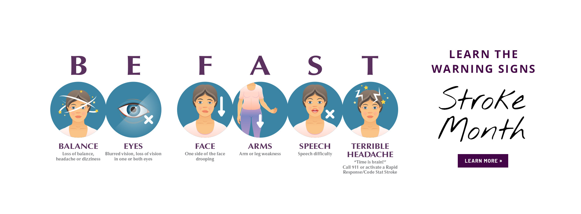 signs of stroke